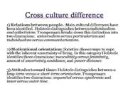 Cross culture difference