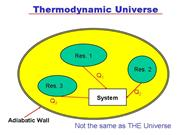 Entropy Change Thermodynamic Universe